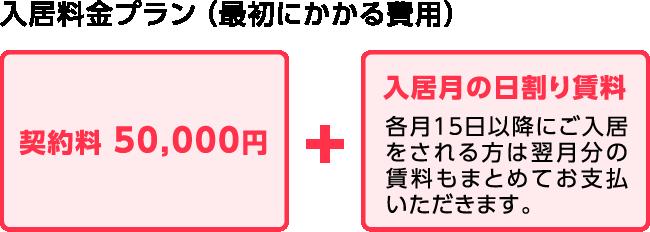 契約料50000円+入居月の日割り賃料